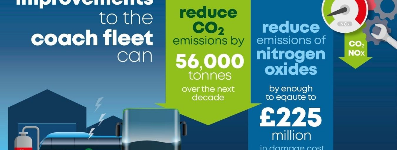 Decarbonising transport: a better, greener Britain